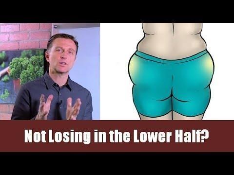 Insulin Not Lowering Bs