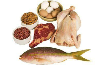 What Is The Process Of Ketosis?