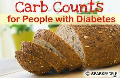 Diabetes Carb Counting Chart