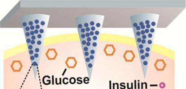Smart Patch For Diabetes