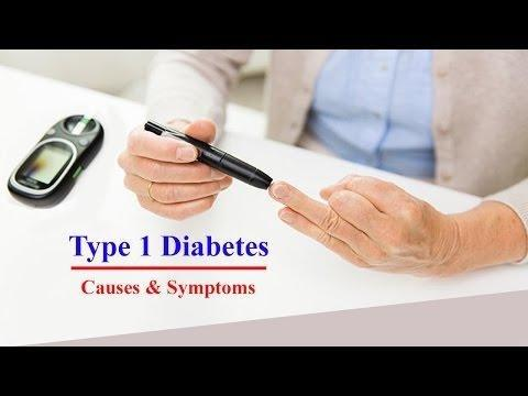 Which Of The Following Symptoms Are Seen With Diabetes Mellitus Quizlet