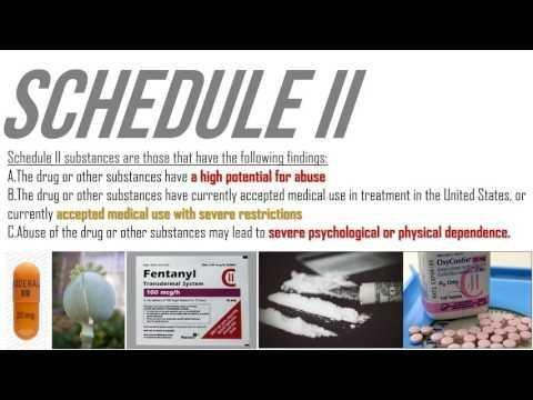 Is Insulin A Controlled Substance