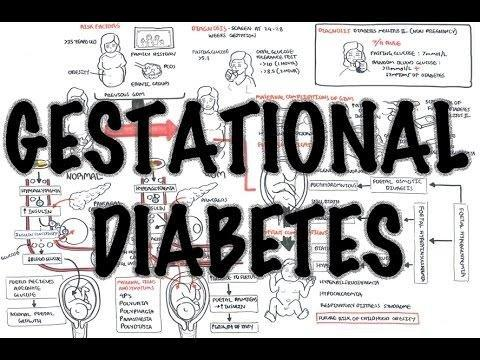 Gestational Diabetes - Topic Overview