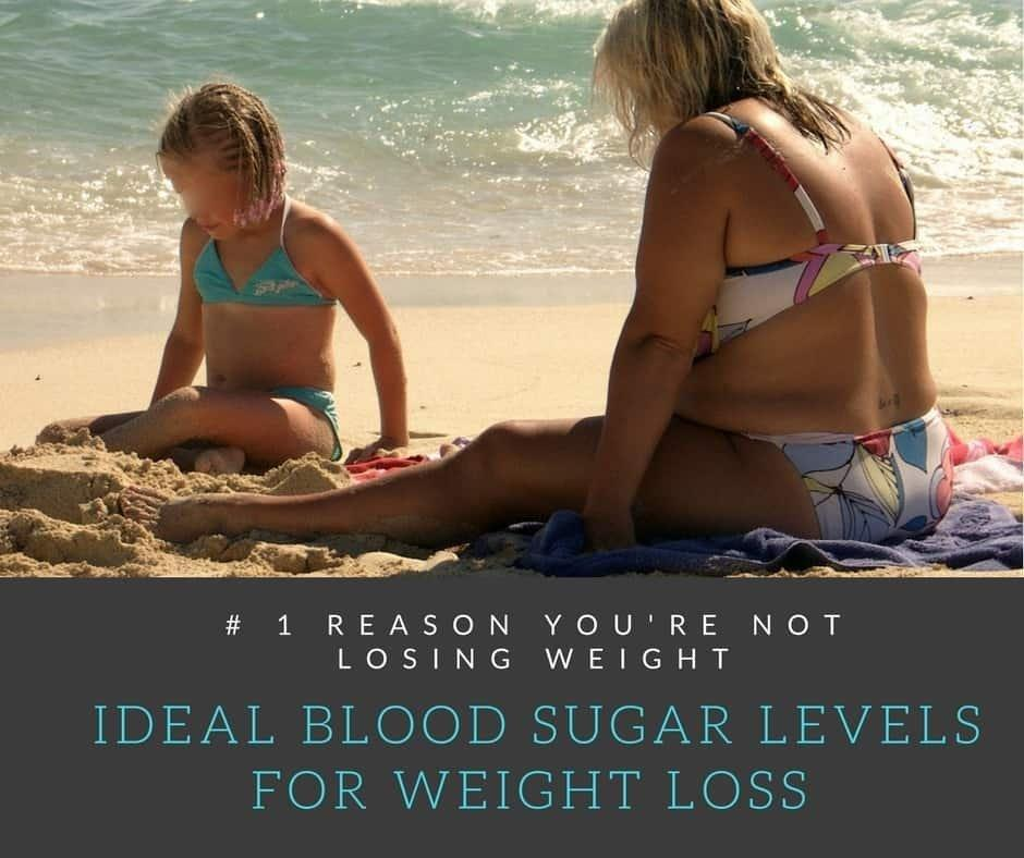 Ideal Blood Sugar Levels For Weight Loss