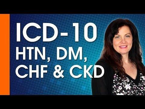 How To Code Htn, Dm, Chf & Ckd