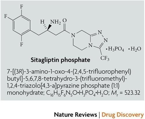 Sitagliptin | Nature Reviews Drug Discovery