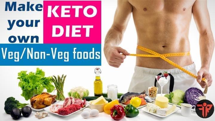 Keto Calculator – Keto Diet Calories & Macros Calculator