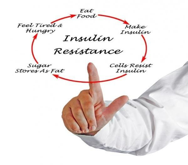 Insulin Resistance Causes And Symptoms