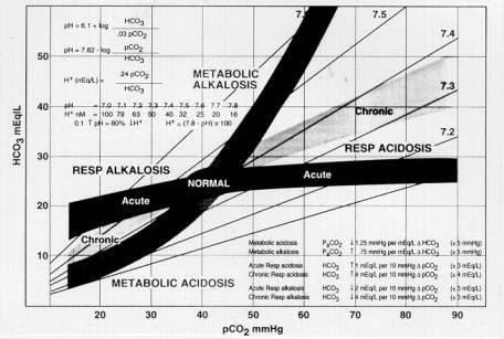 Renal Fellow Network: Mnemonic For Non-anion Gap Metabolic Acidosis