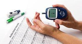 It Works Products For Diabetes