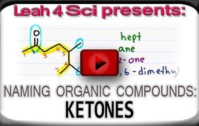 Naming Ketones