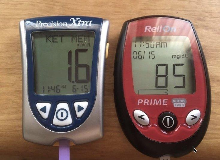 Biohacking: Using The Glucose Ketone Index