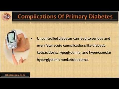 Acute And Chronic Complications