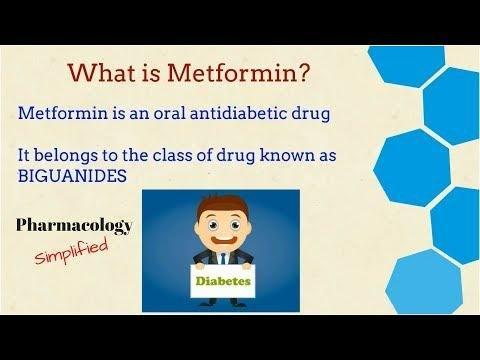What Is Metformin Lactic Acidosis?