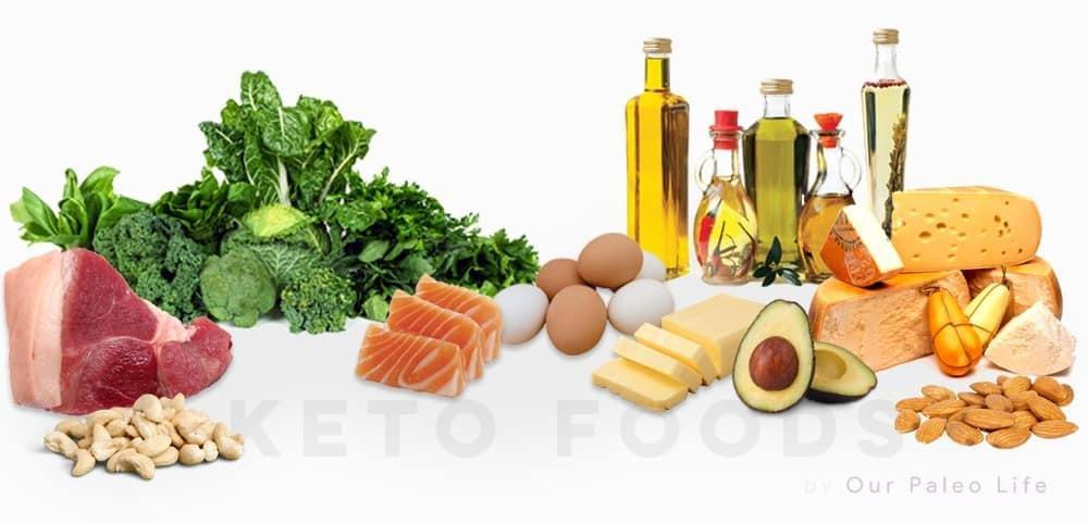 Comprehensive Food List For The Keto Diet