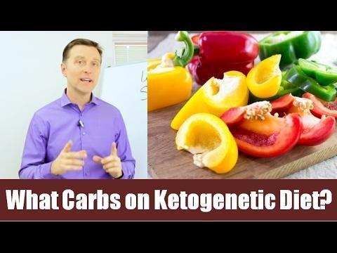 What Is The Minimum Carbohydrate Intake Necessary To Spare Body Protein And Prevent Ketosis?