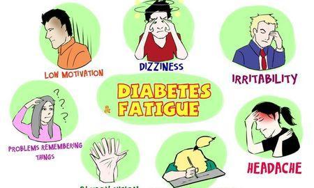Can High Sugar Cause Dizziness