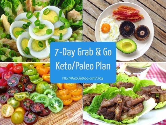 7-day Grab & Go Keto/paleo Diet Plan