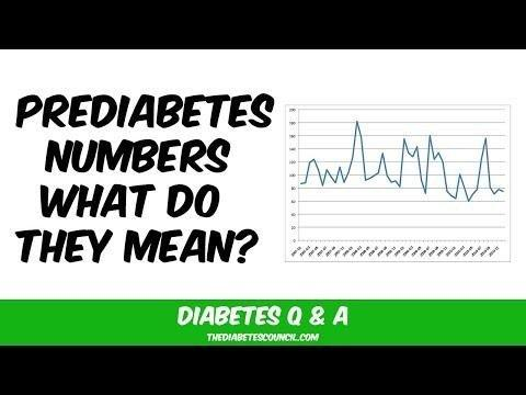 How Often To Check A1c In Prediabetes