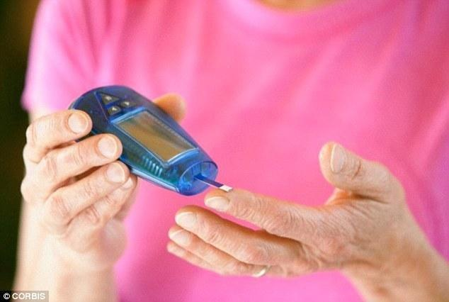 Diabetes Memory Loss Reversible