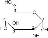 Is Glucose A Compound Or A Molecule?