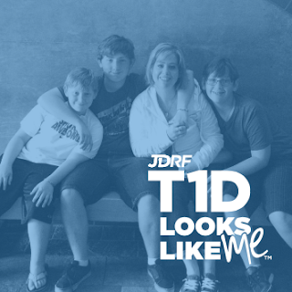 Type 1 Diabetes looks like...