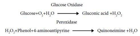 Glucose Oxidase Method For Glucose Determination