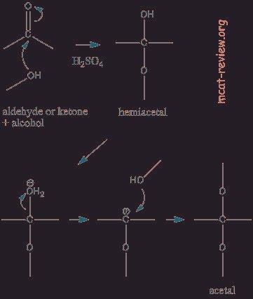 Oxygen Containing Compounds - Aldehydes And Ketones