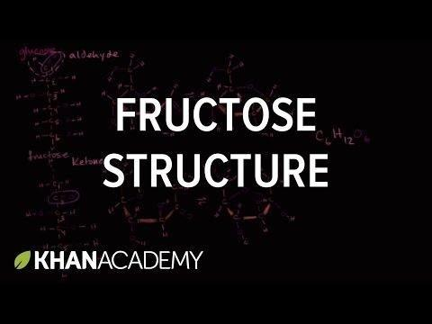 How Could You Convert Glucose Into Fructose