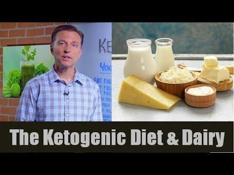 Do Sugar Alcohols Affect Ketosis
