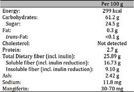 Consumption Of A Mango Fruit Powder Protects Mice From High-fat Induced Insulin Resistance And Hepatic Fat Accumulation