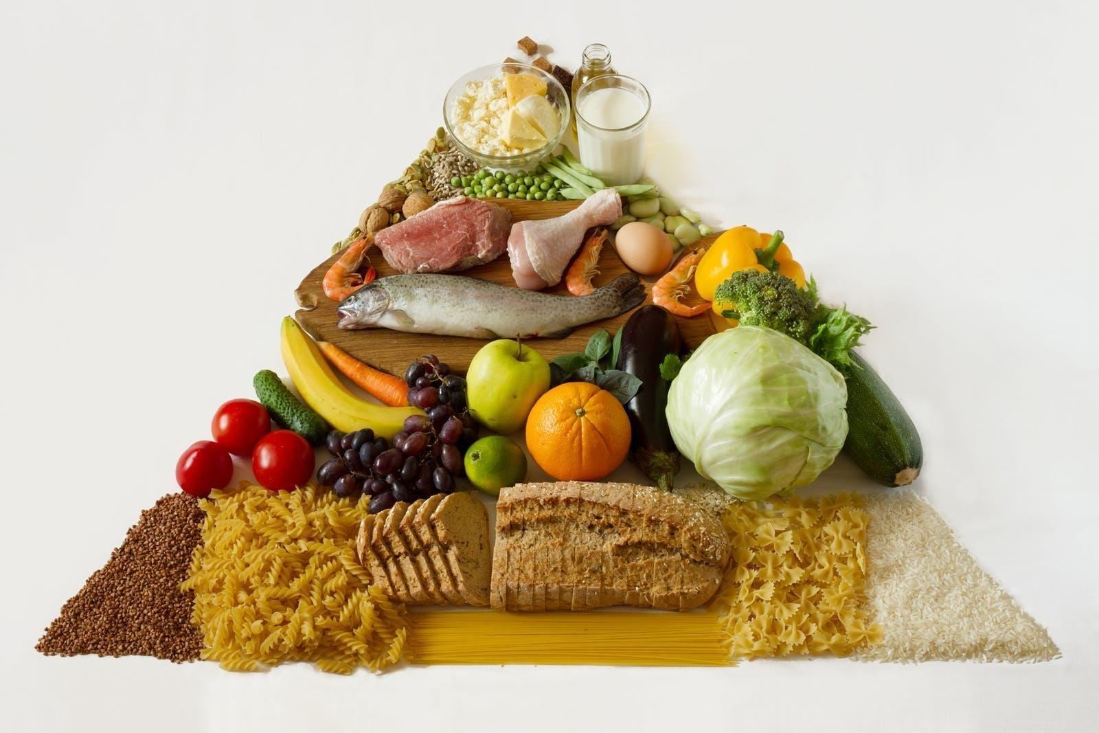 The Current Health Crisis And Canadas Food Guide
