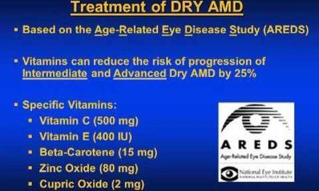 Diabetic Glaucoma Treatment