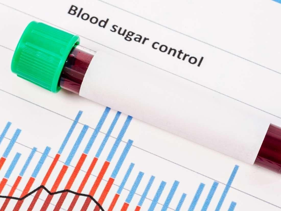 Hypoglycemia Without Diabetes: Causes, Treatment, And Diet