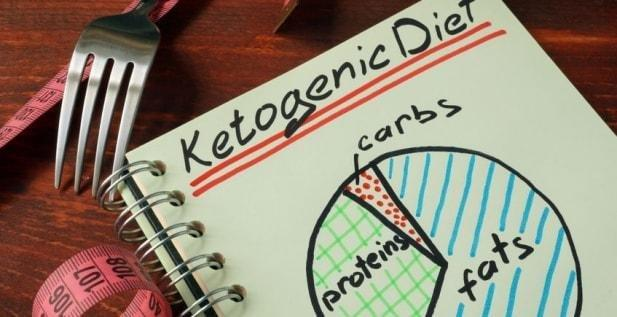 Building Muscle On Keto: Can You Build Muscle On A Ketogenic Diet?