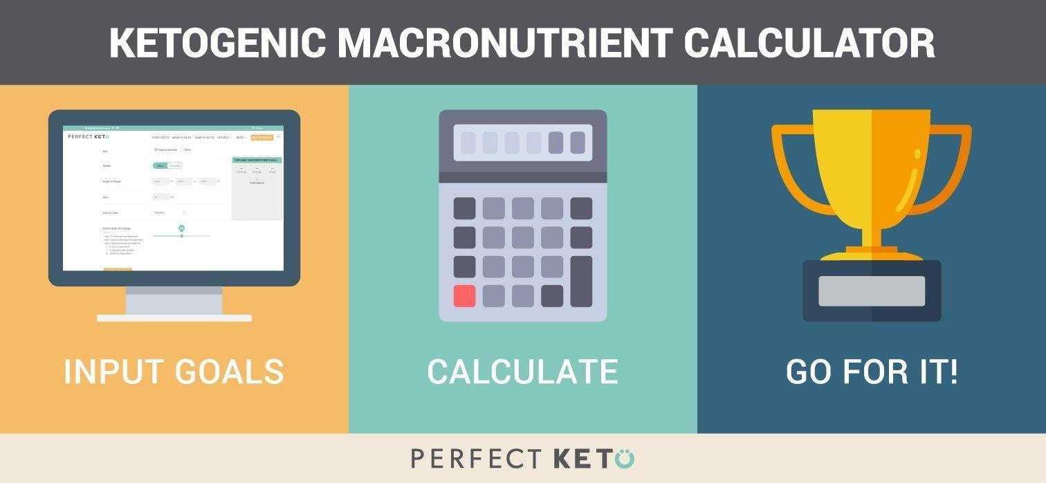 Perfect Keto Macronutrient Calculator