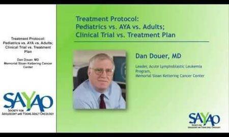 Pediatric Hyperglycemia Protocol