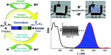 """A New Class Of """"electro-acid/base""""-induced Reversible Methyl Ketone Colour Switches"""