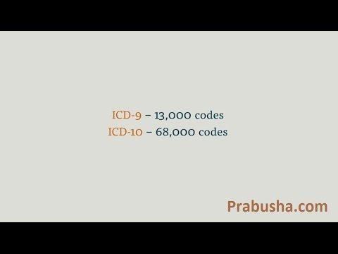 Moderate Nonproliferative Diabetic Retinopathy With Macular Edema Icd 10