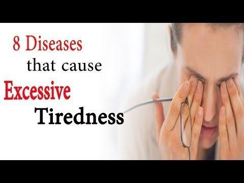 Why Do I Experience Tiredness And Fatigue After Eating?