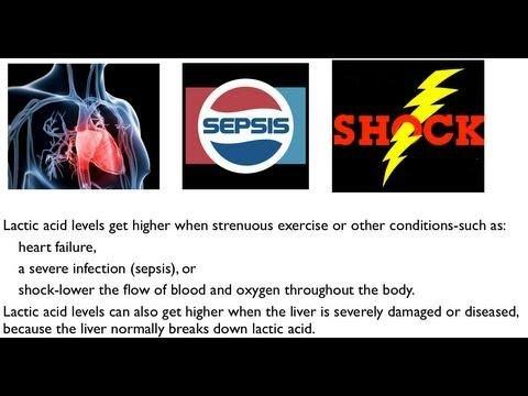 Lactic Acidosis Test