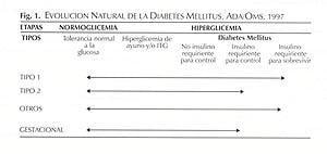 Consenso Para La Prevencion De Diabetes Mellitus