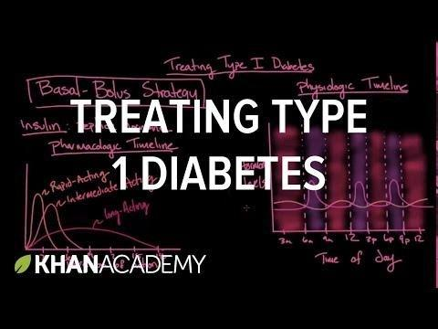 Diabetes Type 1 Treatment