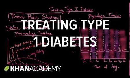 Insulin Pills For Type 1 Diabetes