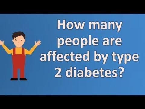 What Percentage Of People In The World Have Diabetes?