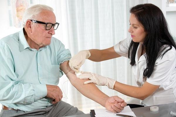 Diabetes Tests & Diagnosis