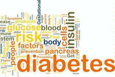 Antidiabetic Market In India