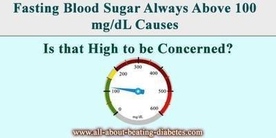 Fasting Blood Sugar Always Above 100 Mg/dl Causes