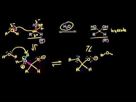 Formation Of Hydrates