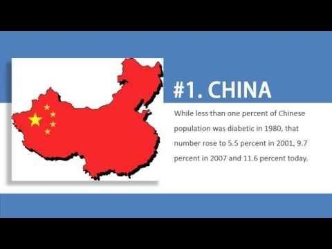 Prevalence And Control Of Diabetes In Chinese Adults